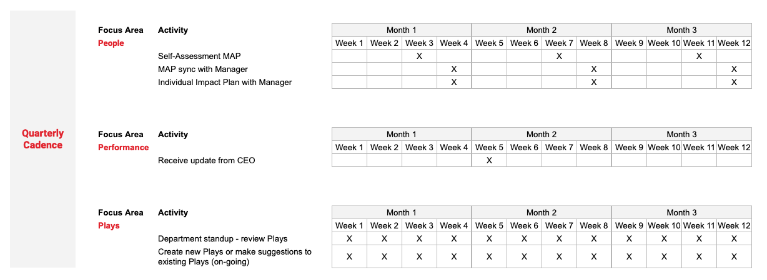 Employee_Quarterly_Cadence