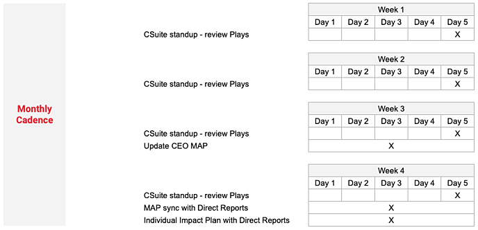 CEO_Monthly_Activity_Cadence-v3