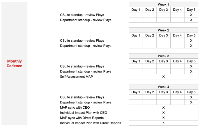 CSuite_Monthly_Activity_Cadence-v2