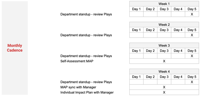 mployee_Monthly_Activity_Cadence-v2.png