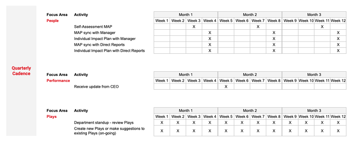 Manager_Quarterly_Cadence